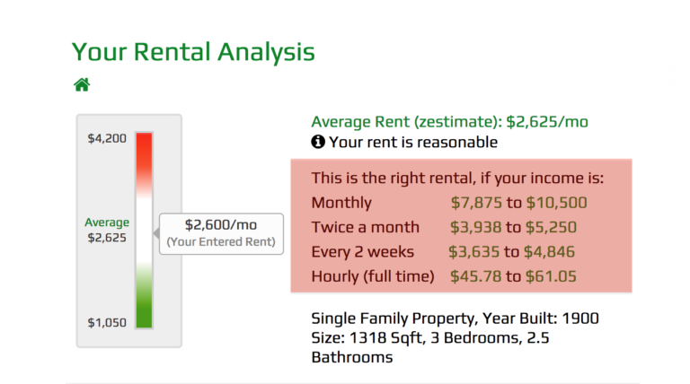 My Rent Rates Rent Estimate Affordability