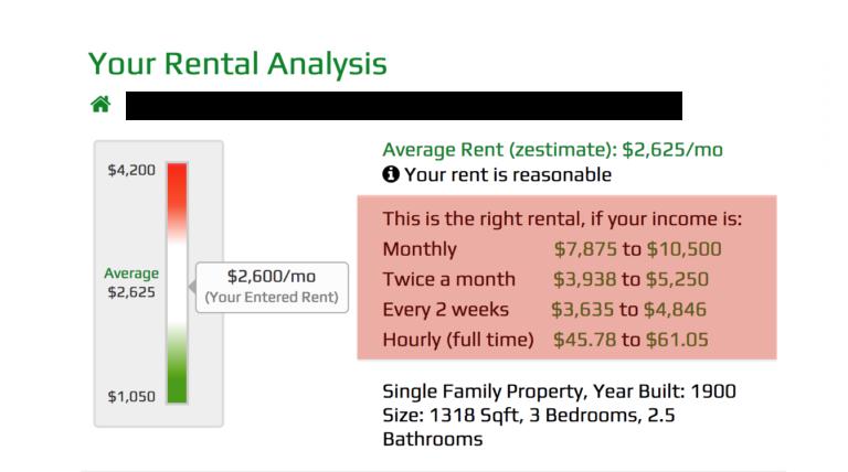 My Rent Rates Rent Estimate Affordability