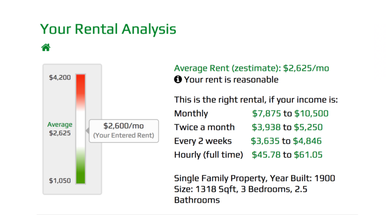 My Rent Rates Rent Estimate