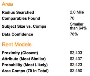 RentFax Comps Stats