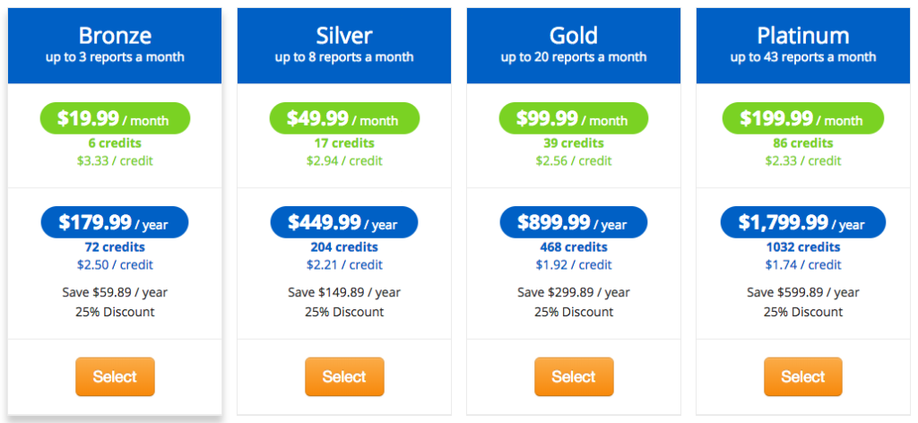 RentFax Subscription Pricing Model