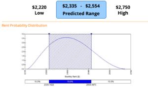 RentFax Rent Probability