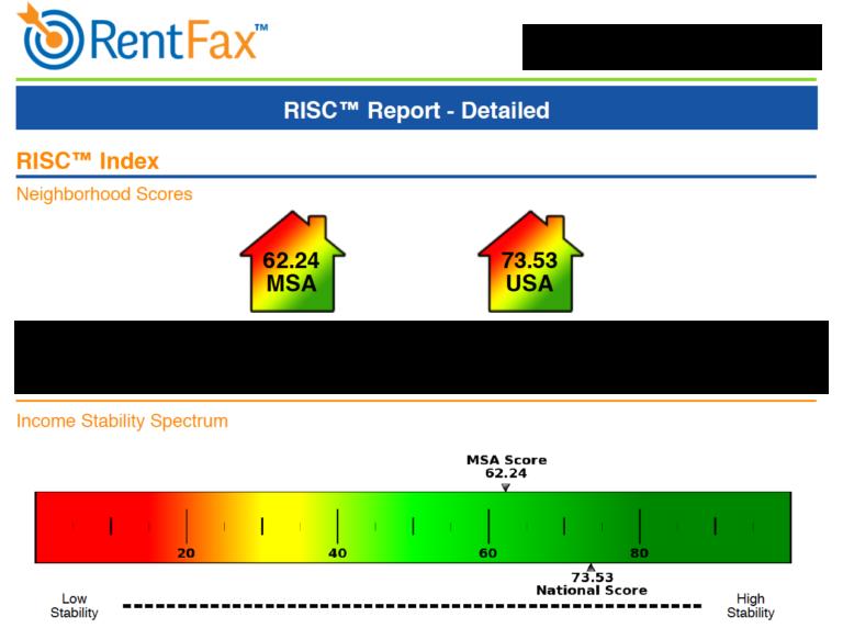 RentFax RISC Scores