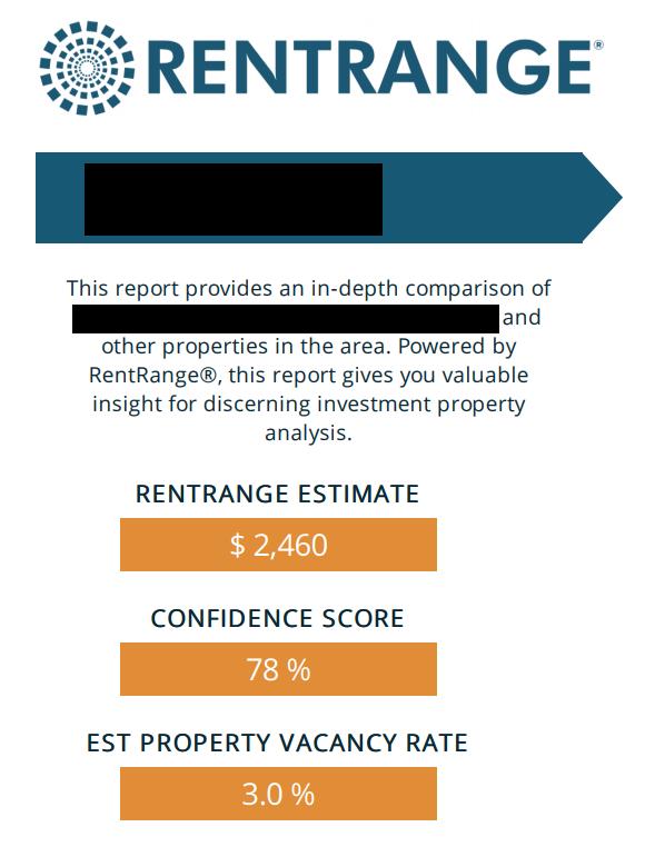 Rent Range Summary Rent Estimate