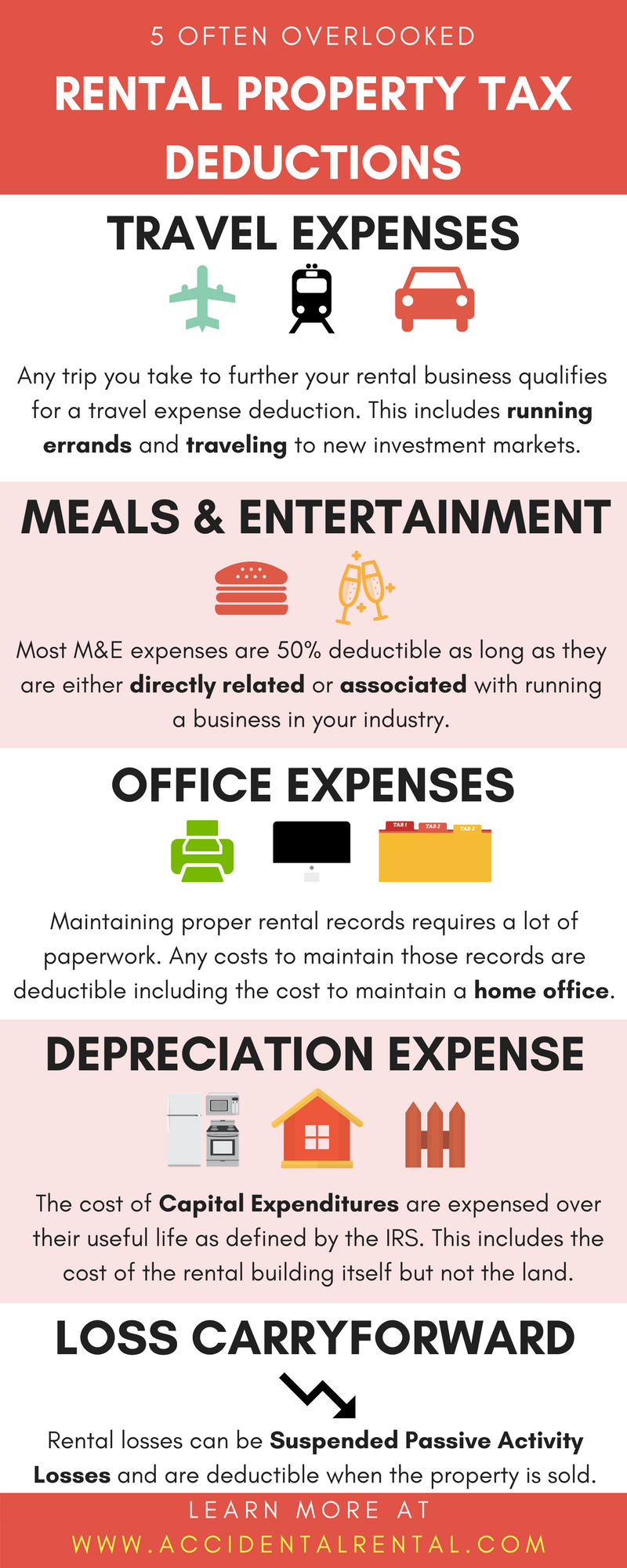 Overlooked Rental Property Tax Deductions Infographic