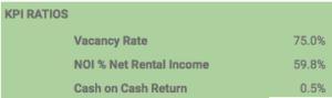 Rental Property Calculator KPI Ratios