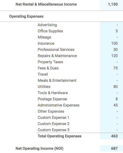 Operating Expenses Section