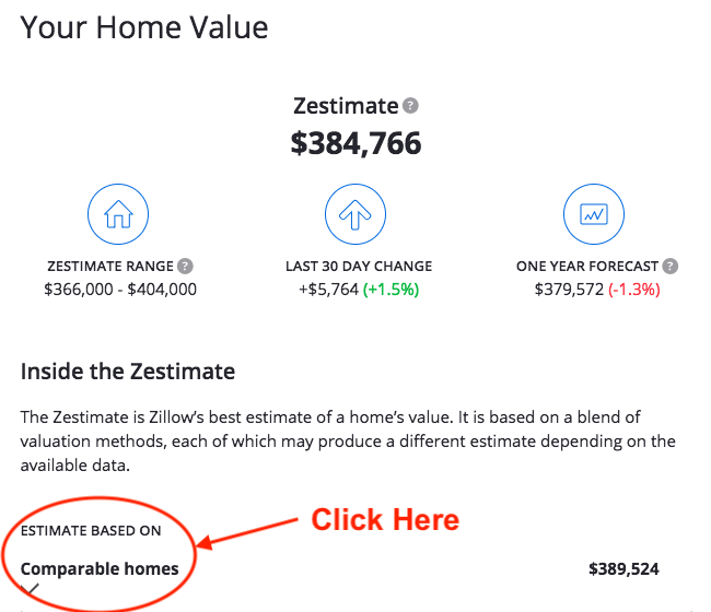 Zillow provides free comparable homes to use when evaluating a cash out refi
